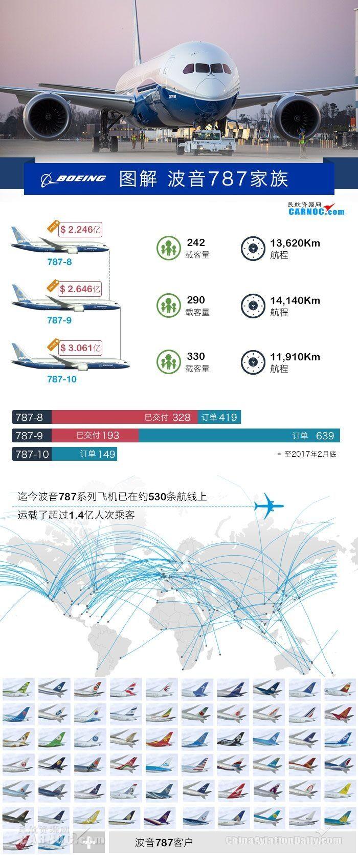 北京民用飞机技术研究中心-行业资讯